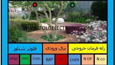 Photo of مدار فرمان فلوتر شناور(مکانیکی)